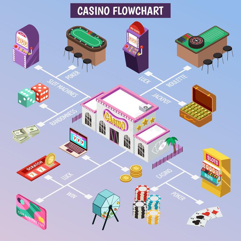 Casino Isometric Flowchart. With slot machine poker cards roulette jackpot lottery coins icons vector illustration stock illustration