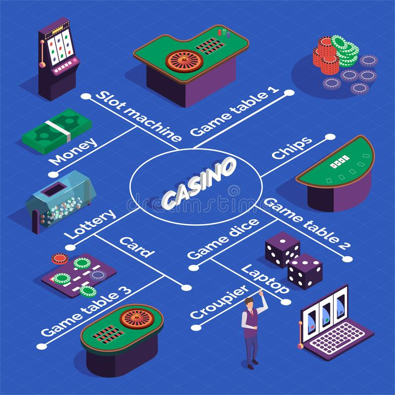Casino Isometric Flowchart. With slot machines game tables dice cards croupier on blue background 3d vector illustration vector illustration