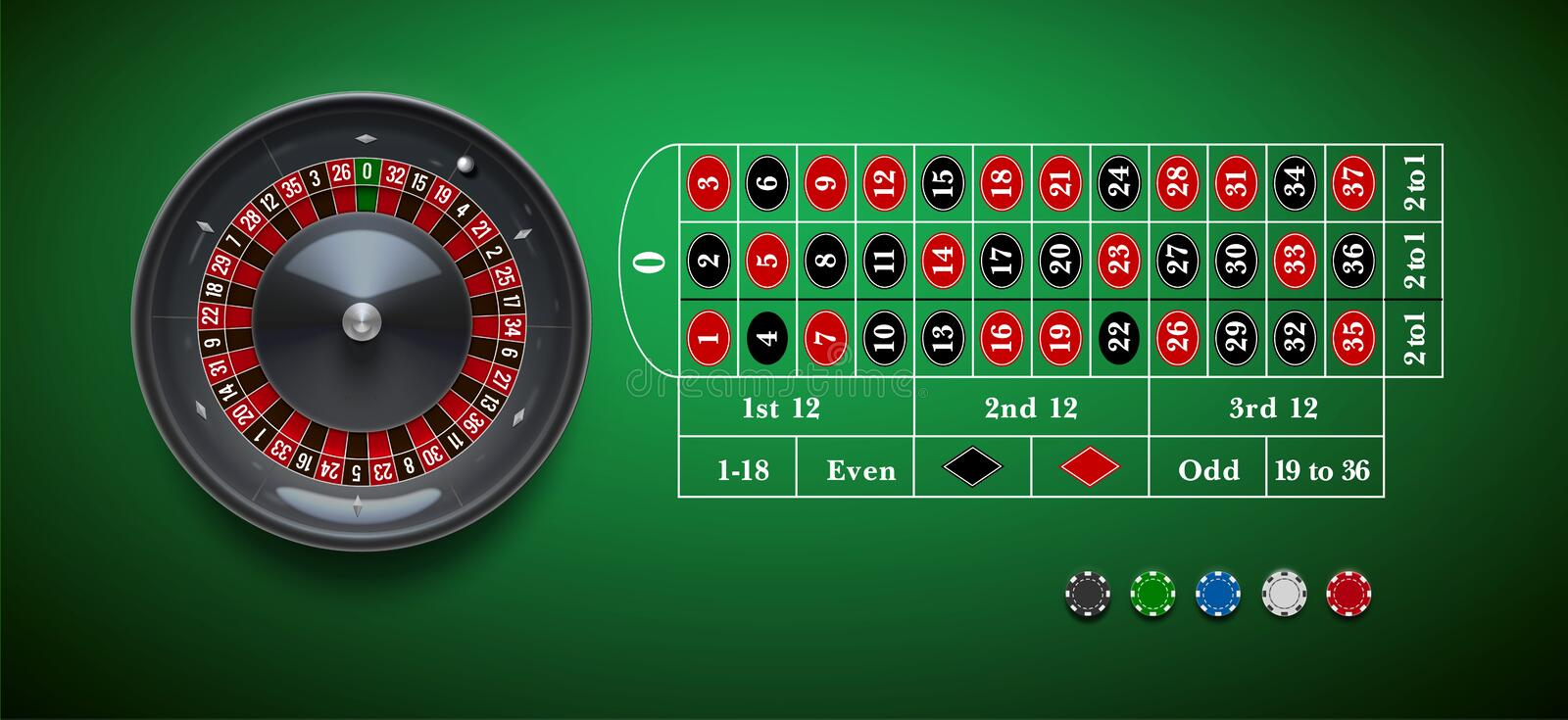 Casino roulette wheel with chips on green table reali royalty free illustration