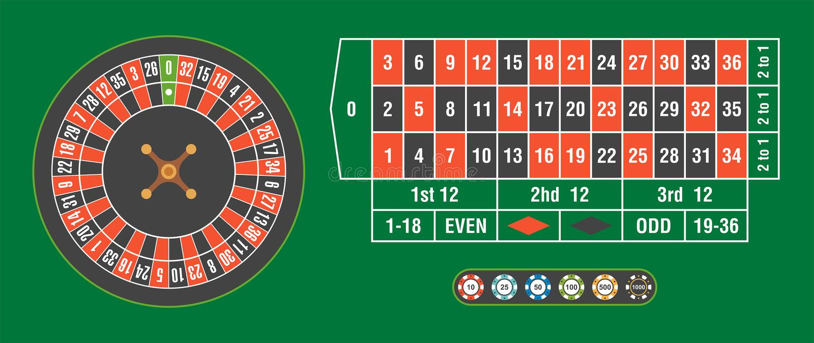 Casino roulette wheel with casino chips on green table. Casino roulette wheel with casino chips isolated on green casino table vector illustration
