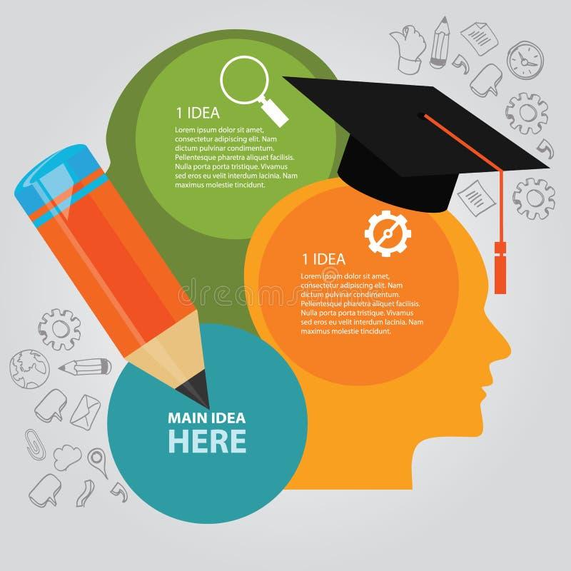 Casquillo gráfico del lápiz de la explicación de los elementos de la plantilla del diseño de la idea de la información de la educ stock de ilustración