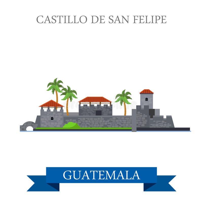 Castillo de San Felipe de Lara i den Guatemala vektorn vektor illustrationer