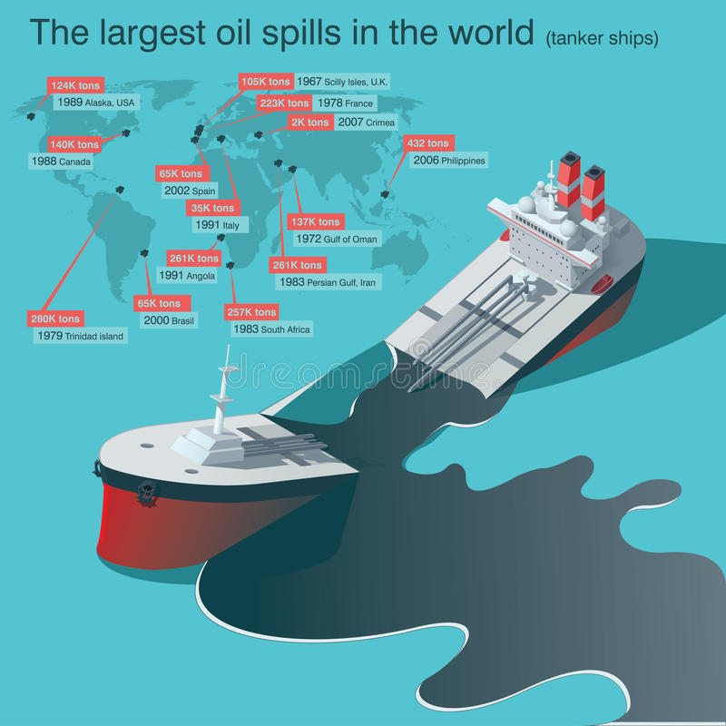 Catástrofe de los derrames de petróleo libre illustration