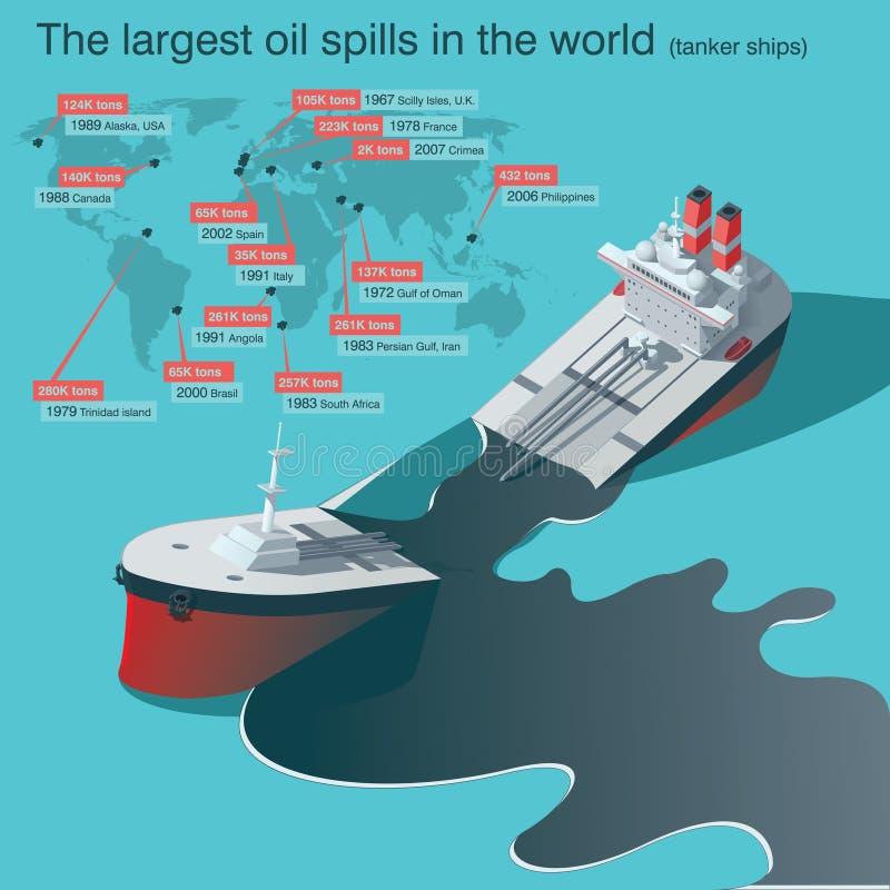 Catástrofe dos derramamentos de óleo ilustração royalty free