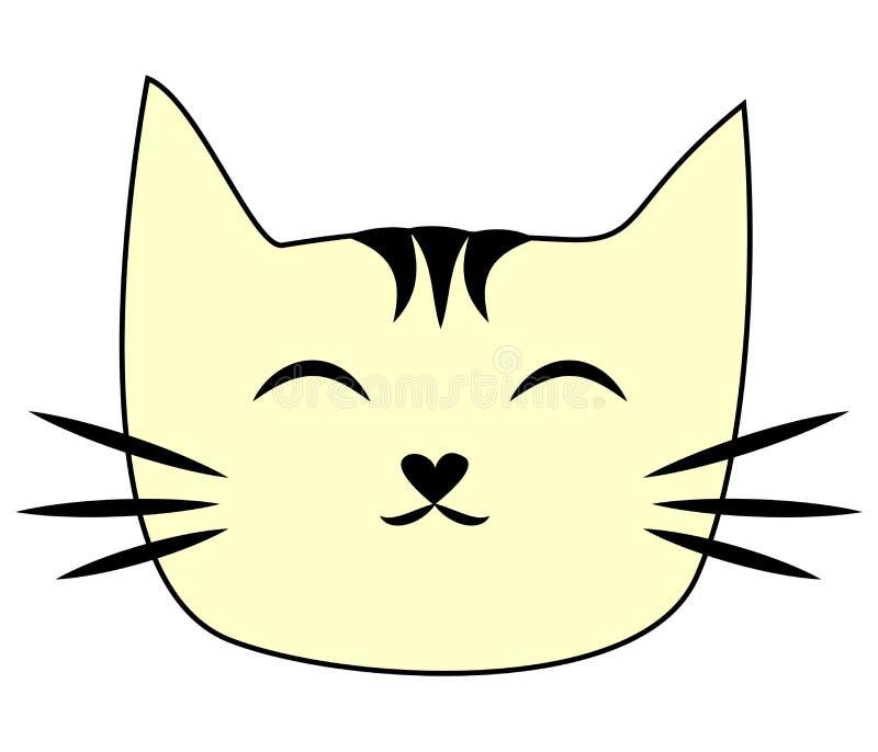 Cat kitten cute funny kawaii face. Flat kitty icon. Cartoon vector illustration