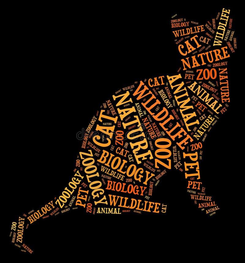 Cat Word Cloud ilustración del vector