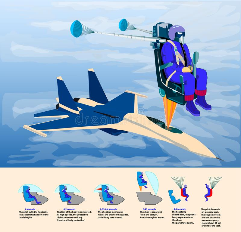 Catapulting proces jet pack pilot with parachute opens on a special seat from plane. Jet pilot plane infographic vector illustration