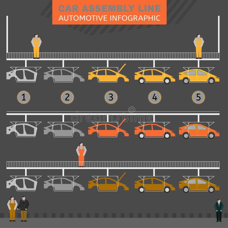 Catena di montaggio dell'automobile illustrazione vettoriale