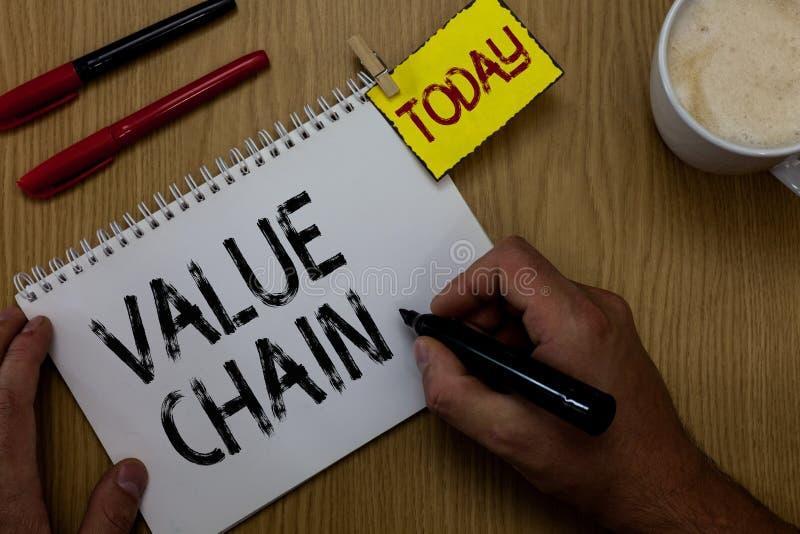 Catena di valori di scrittura del testo della scrittura Uomo di analisi di sviluppo di industria di processo di fabbricazione di  immagine stock