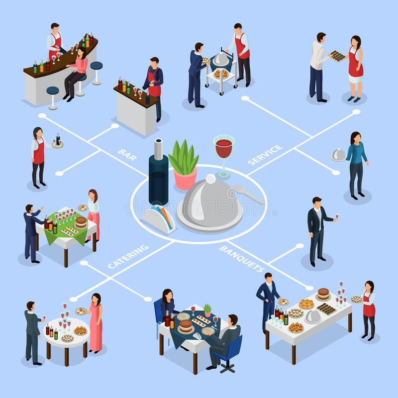Catering Banquet Isometric Flowchart. Catering service for corporate meeting banquets wedding waiters isometric flowchart with buffet bar table placement vector royalty free illustration
