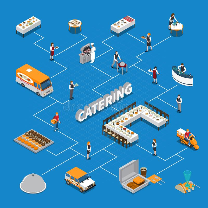 Catering Isometric Flowchart. With staff, desserts, tables with dishes, food delivery on blue background vector illustration royalty free illustration