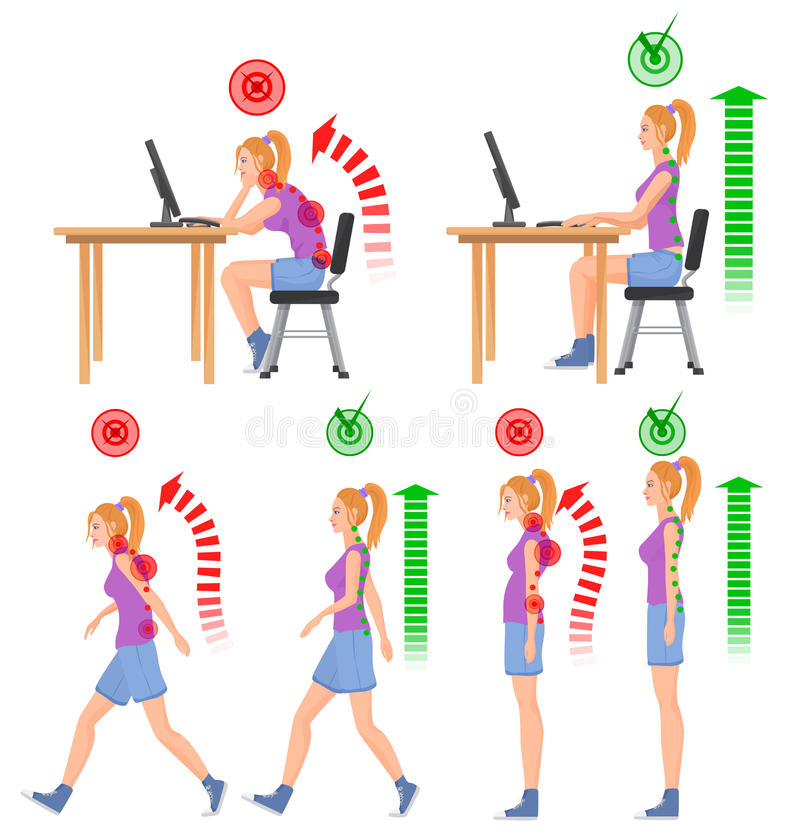 Cattiva posizione di seduta e di camminata corretta e sbagliata illustrazione vettoriale