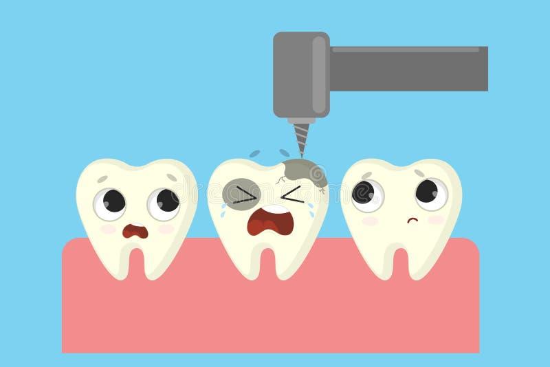 Cattiva riparazione del dente illustrazione di stock