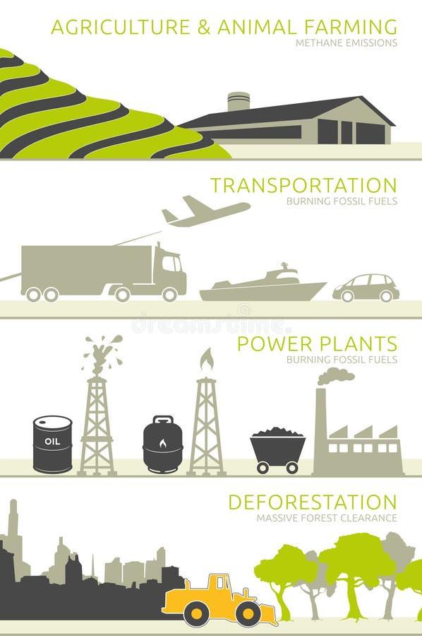 Causas del principal para el calentamiento del planeta libre illustration