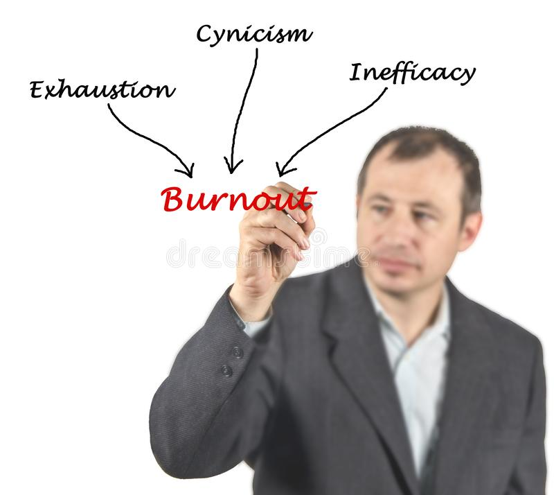 Causes of burnout. Man presenting Causes of burnout royalty free stock photos