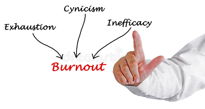 Causes of burnout. Presenting diagram of Causes of burnout royalty free stock photos