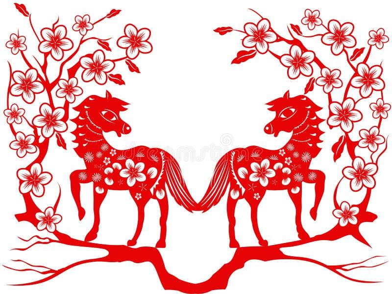 Cavalo de dois vermelhos pelo ano novo chinês