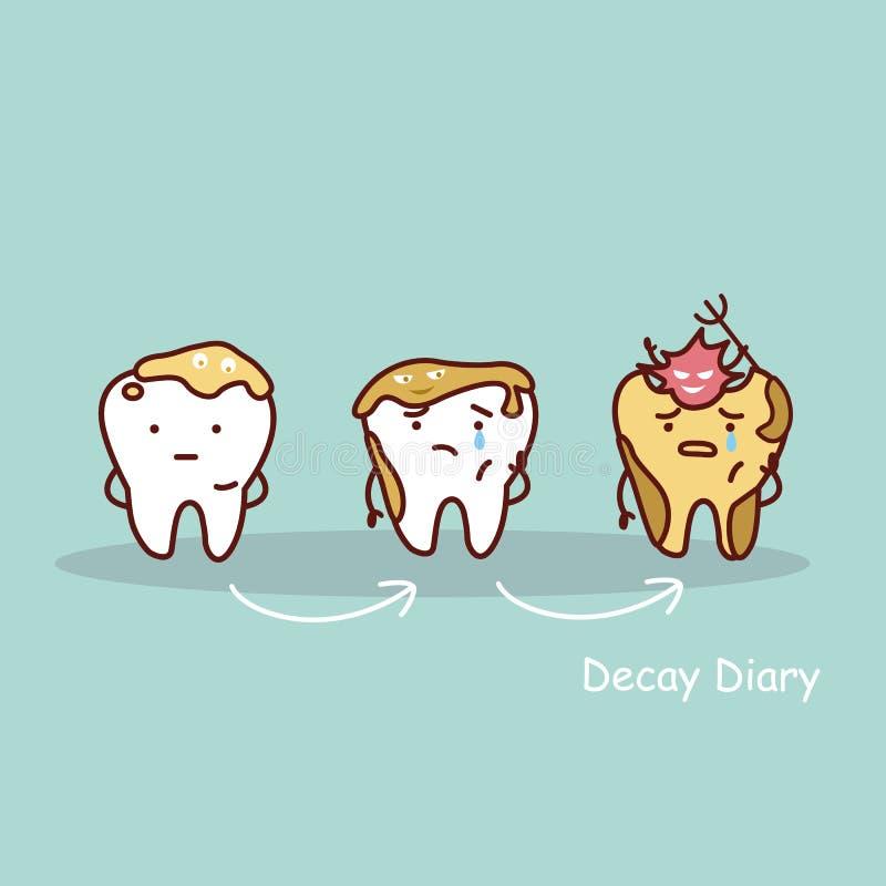 Cavidade bonito do dente dos desenhos animados ilustração stock