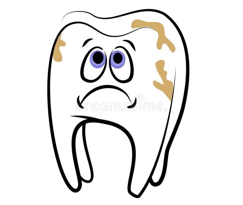 Cavidade dental do dente dos desenhos animados ilustração royalty free