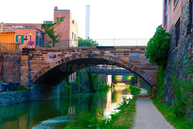 CC del parco nazionale del canale dell'Ohio e del Chesapeake immagini stock