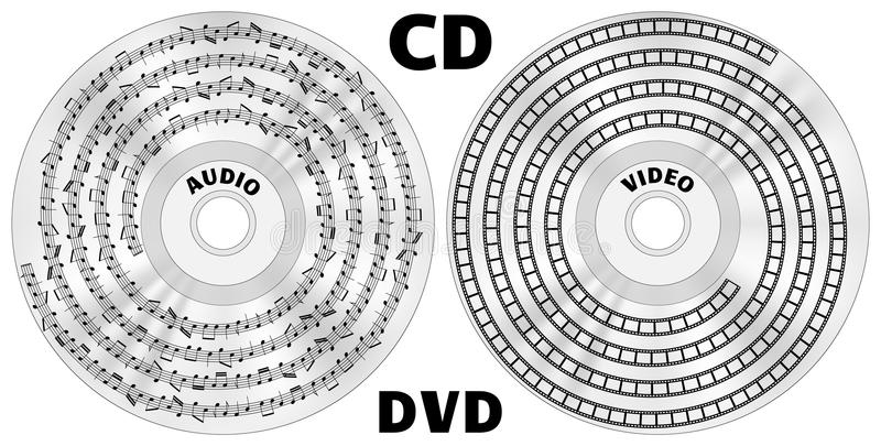 CD or DVD audio and video concept. CD or DVD disks with displayed audio files as notes track, and as video files with film strip track, vector illustration, on royalty free illustration