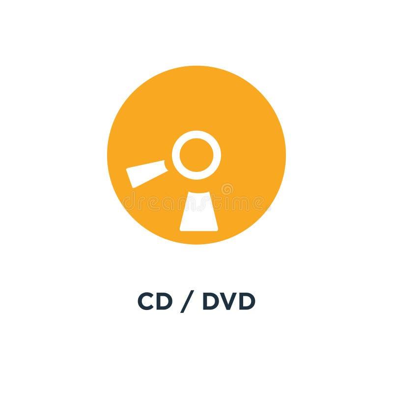 cd, dvd szyldowa ikona/ płyty kompaktowej pojęcia symbolu projekt, wektor ja royalty ilustracja