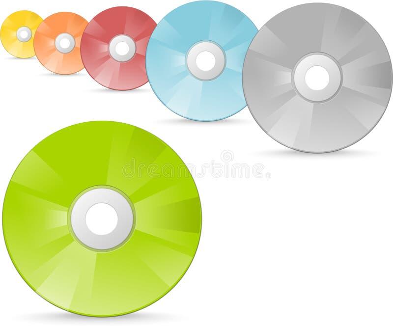 Cdes y DVDs ilustración del vector