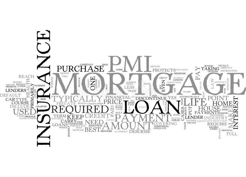 Ce que chaque détenteur d'hypothèque devrait connaître le nuage de Pmi Word illustration de vecteur