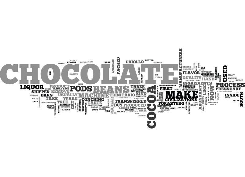 Ce qui le fait pour prendre pour faire le nuage de Word de chocolat illustration de vecteur