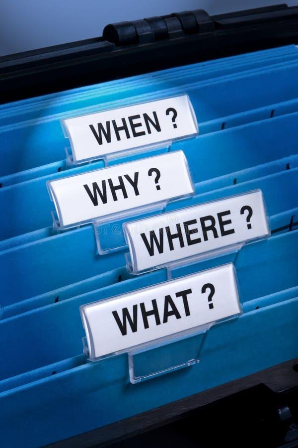 Ce qui où pourquoi quand ? photo stock