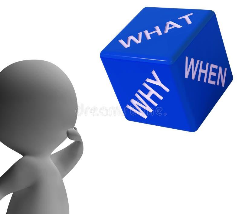 Ce qui pourquoi quand matrices représentant des questions et des choix illustration stock