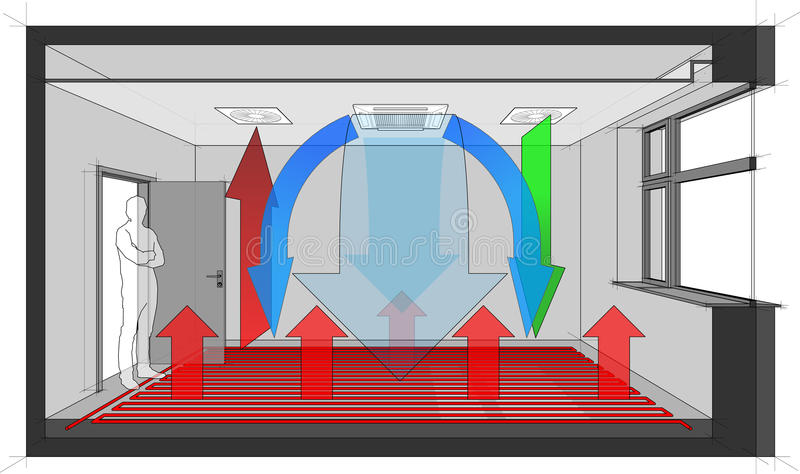 Ceiling air ventilation and air conditioning and floor heating diagram. Diagram of a room ventilated and cooled by ceiling built in air ventilation and air vector illustration