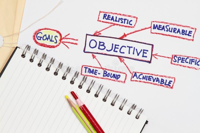 cele obiektywni zdjęcia stock