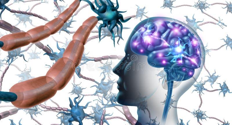 Cellules nerveuses à l'intérieur du cerveau illustration stock