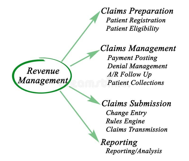 Celny zarządzanie ilustracji