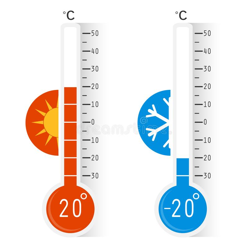 Celsiusa meteorologitermometrar som mäter värme och förkylning, vektorillustration termometer Varmt kallt royaltyfri illustrationer