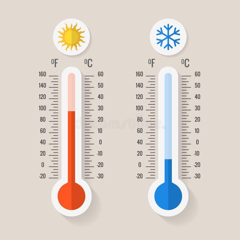 Celsiusa och Fahrenheit meteorologitermometrar som mäter värme eller förkylning, vektorillustration royaltyfri illustrationer