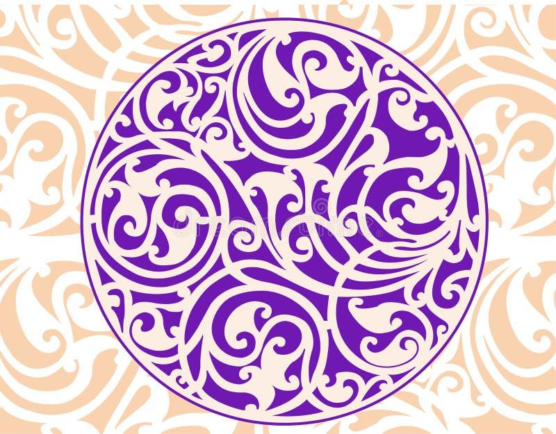 celtic cirkel