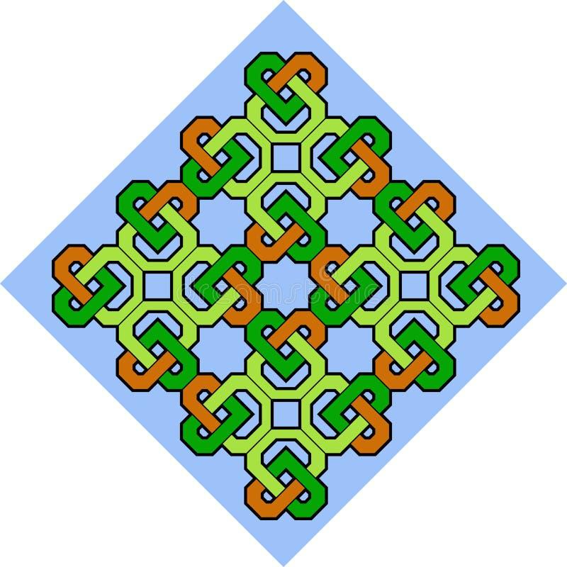 celtic illustrationmodell royaltyfri illustrationer