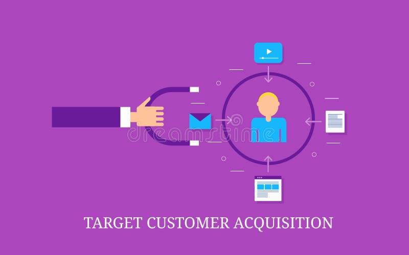 Celuje klienta nabycie, przyciąga nowego klienta, zadowolony marketing, cyfrowa reklama Płaski projekta wektoru sztandar ilustracja wektor