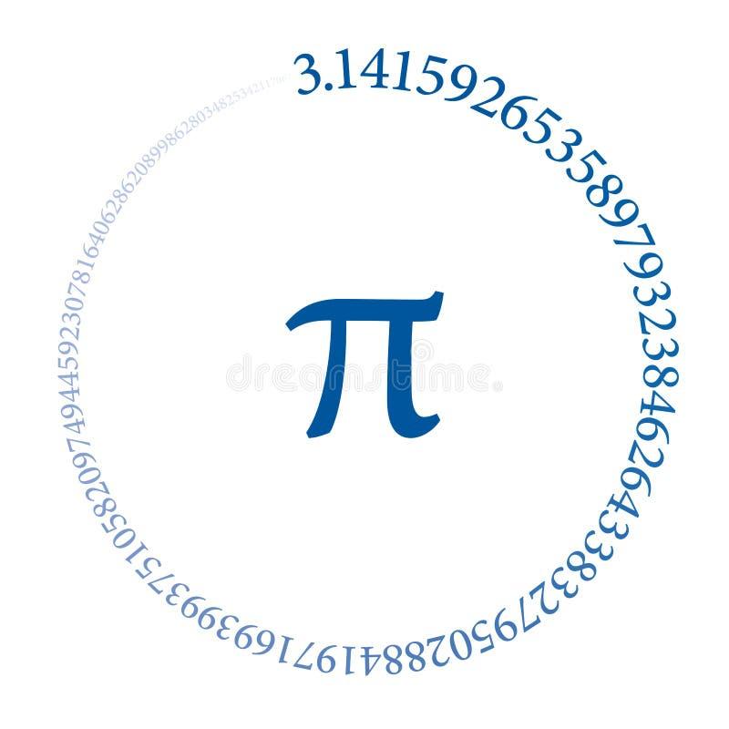 Cem dígitos do pi do número que formam um círculo ilustração royalty free
