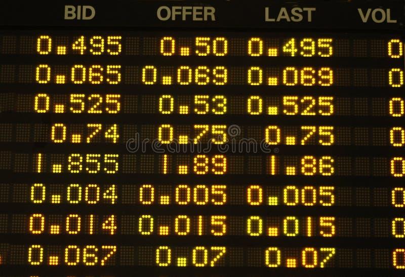 cena akcji obrazy stock