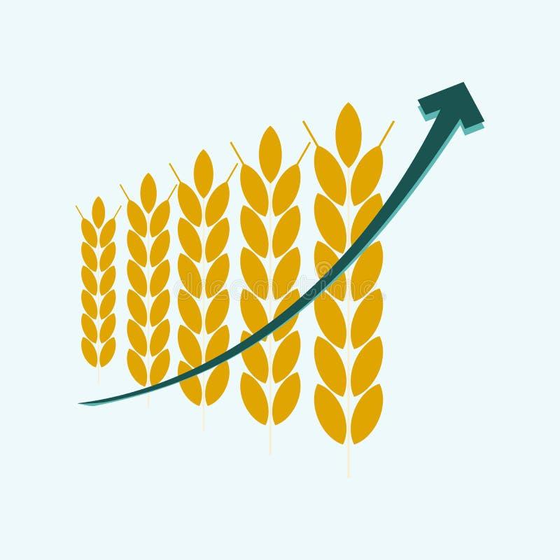 Cena przyrosta adra ilustracji