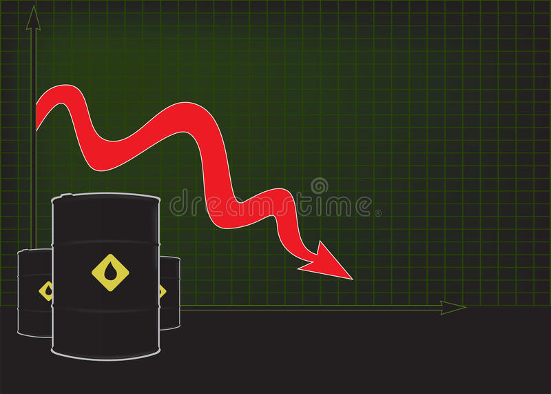 Cena ropy spadku wykres z czerwień puszka strzała ilustracja wektor