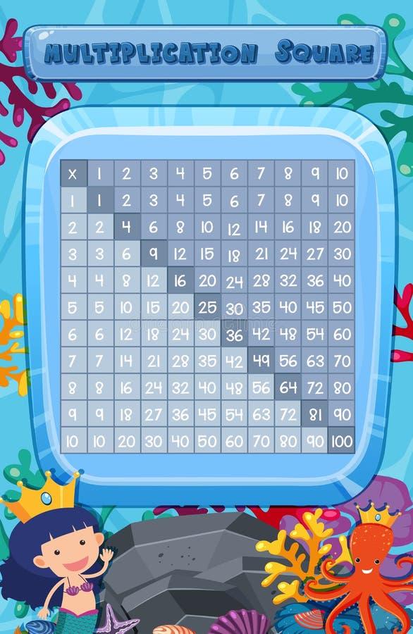 Cena subaquática do quadrado da multiplicação da matemática ilustração royalty free