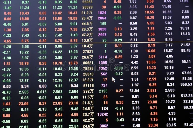 cena zapasy obraz stock