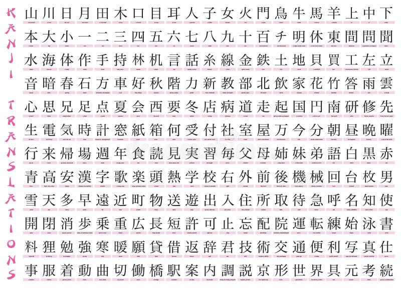 Centaines de kanji illustration stock