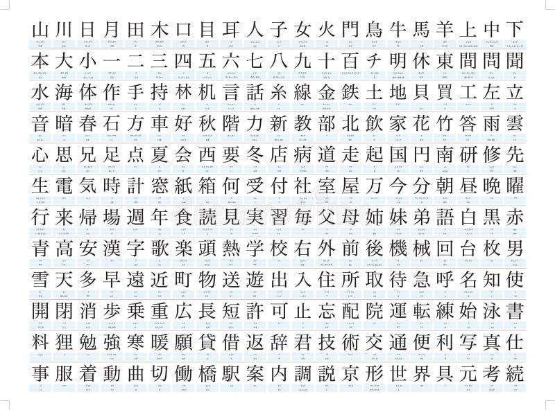 Centenas de Kanji ilustração do vetor