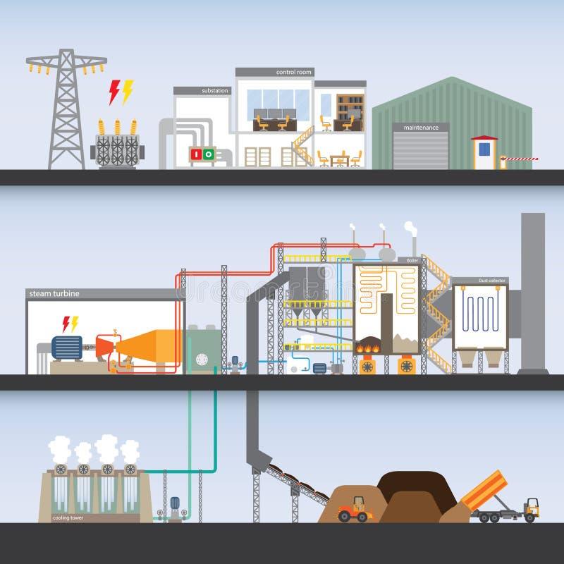 Central eléctrica de la biomasa stock de ilustración