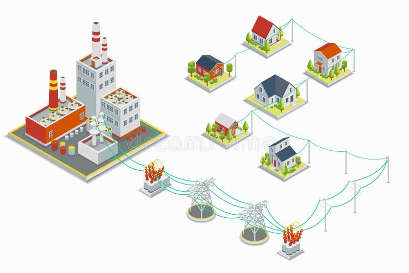 Central elétrica e vetor da distribuição da energia elétrica infographic conceito 3D isométrico ilustração do vetor